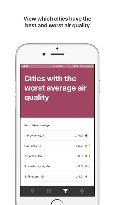 Air Lookout Screenshots