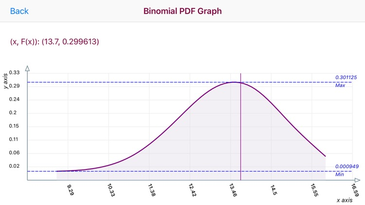 Binomial Distribution screenshot-0