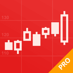 同花顺至尊版-股票软件