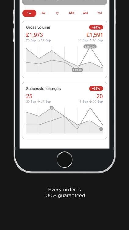 Organiser - SpeedyTix screenshot-5