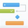 Projektbüro: Gantt-Diagramm
