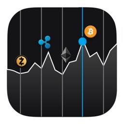 Coin Market Share