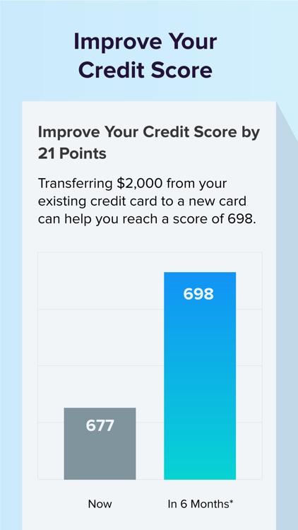 WalletHub - Free Credit Score