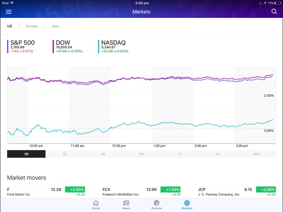 Yahoo Finance | App Price Drops on msn finance, google finance, microsoft finance, windows 8 finance,