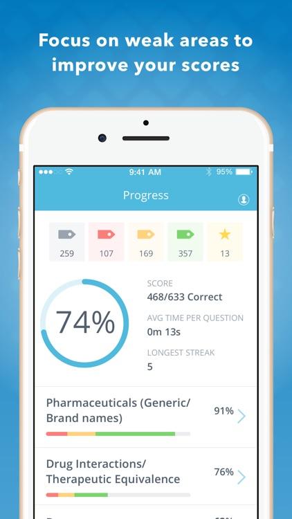 PTCB Pharmacy Tech Mastery