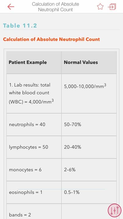 Oncology Nursing Drug Handbook screenshot-4