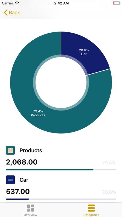 Accounting of finances - BM screenshot-6