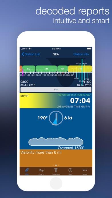 StationWeather Pro Screenshot