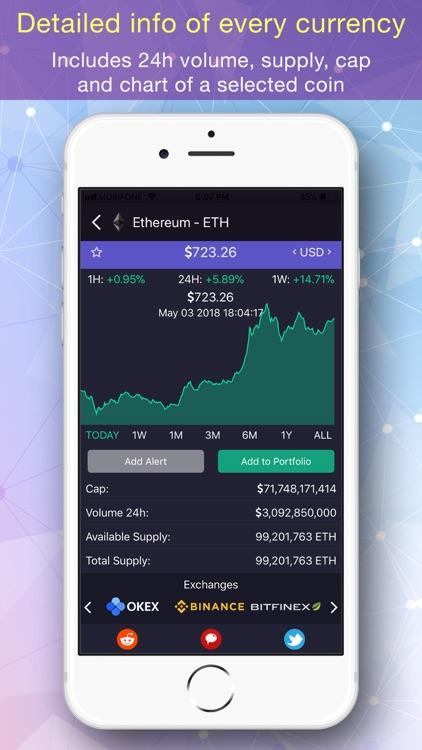 CoinMarket: BTC & Altcoins screenshot-3