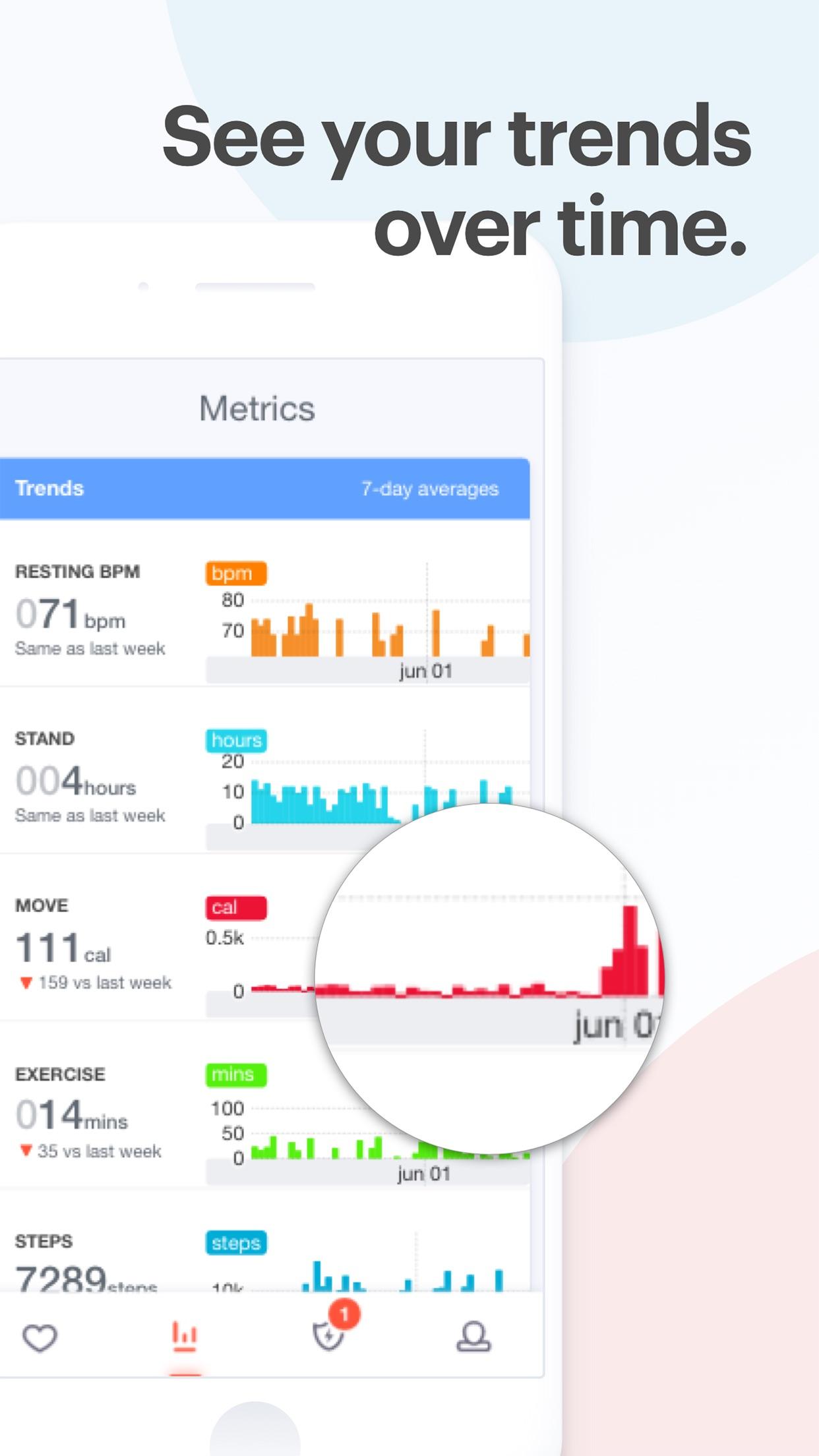 Screenshot do app Cardiogram: Heart Rate Monitor