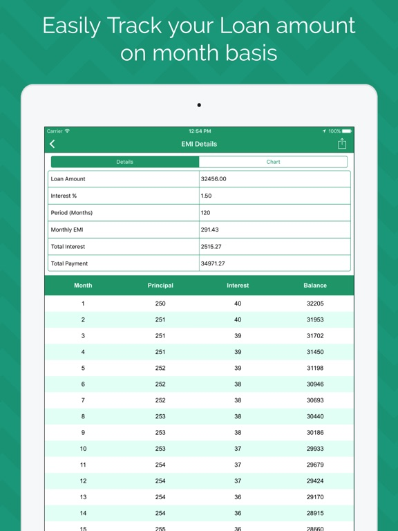iPad Image of EMI Calculator - Loan Manager