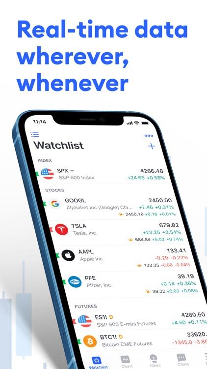 TradingView: Track All Markets