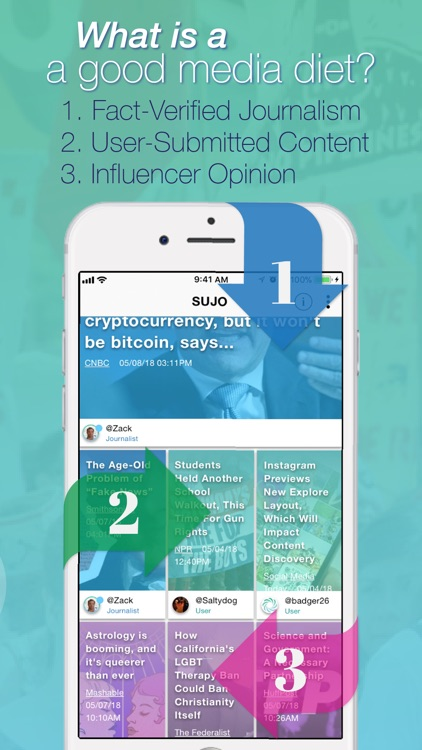 SUJO: Curated News and Opinion