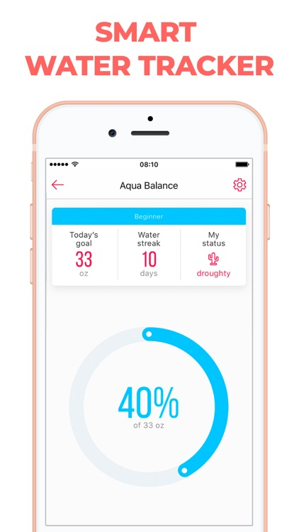 Home Fitness for Weight Loss screenshot-4