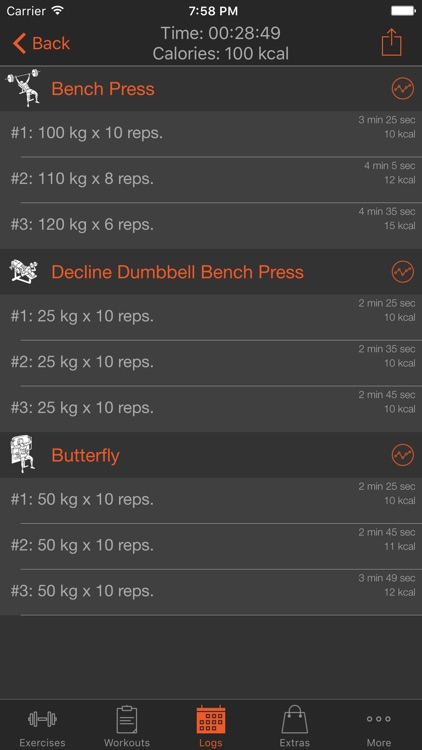 Fitness Point Pro Female screenshot-3