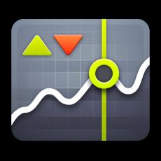 一款股票市场跟踪器---交易信号 for mac 软件免费下载