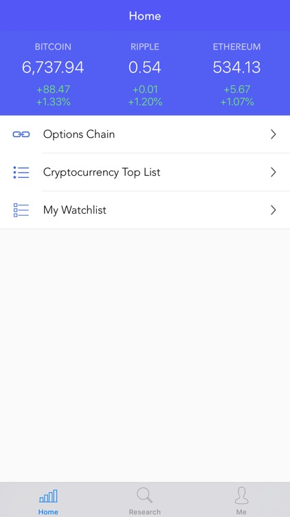 Crypto Options