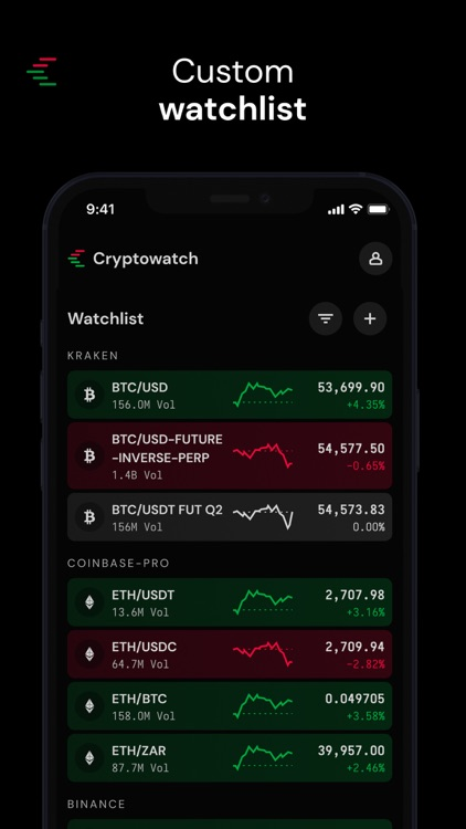 Cryptowatch