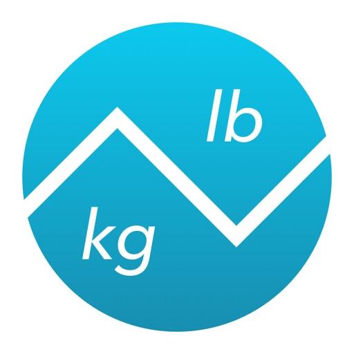 Pounds To Kilograms