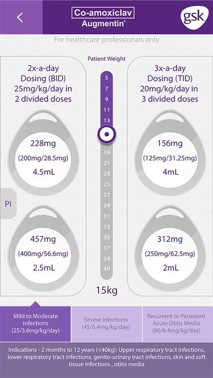 GSK Antibiotic Dosage Calculator