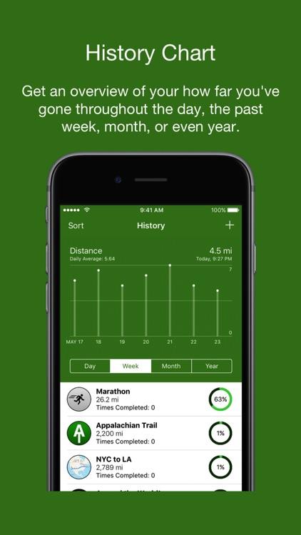 Gone So Far: Distance Tracker