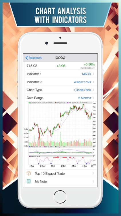 Block Trade : Watch Stock Market Smart Money Flow screenshot-4