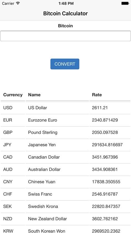 Realtime Bitcoin Calculator