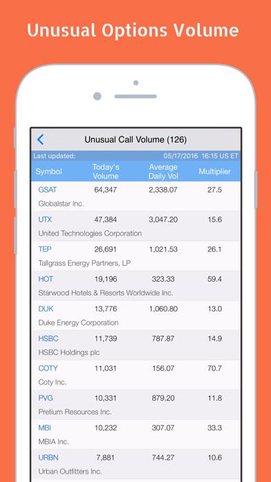 Stocks Options OI: Stock Option OI Chart & Scanner Screenshot