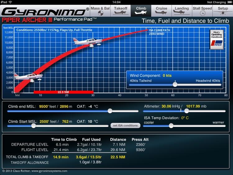 Piper Archer III Performance Pad screenshot-3