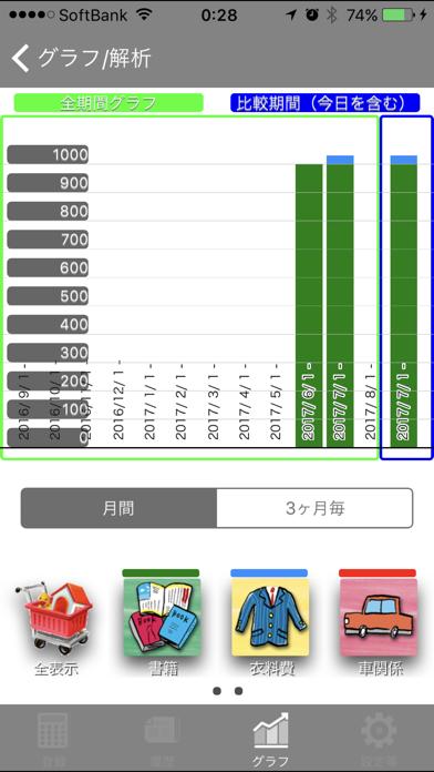 かんたん家計簿iMoneyFlow ScreenShot4