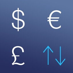 Currency Converter & Conversion Calculator