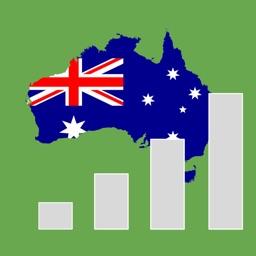 Australia Stock Screener - ASX Master