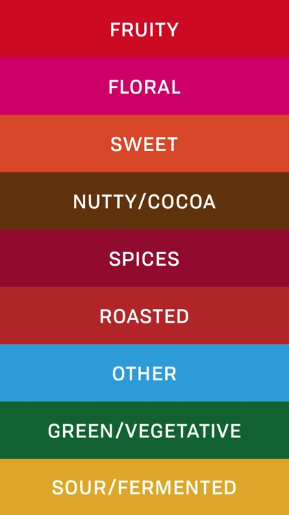 Palate: The Coffee Tasting App