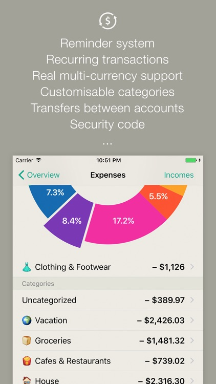 CashSync - Expense and Income tracking with sync screenshot-3