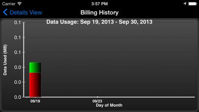 Data Monitor - Manage Data Usage in Real Time screenshot three