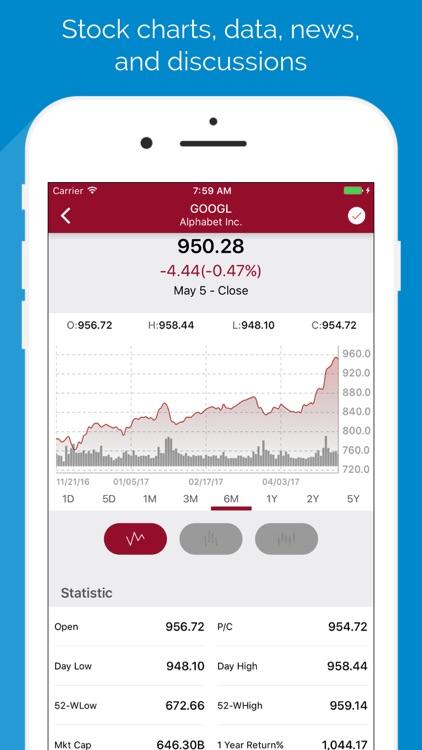 Technology Stock Screener - FB, GOOGL, BABA