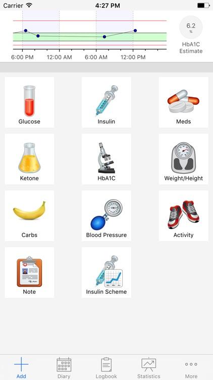 DiabetesPal