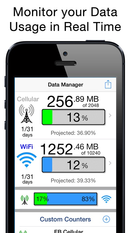 Data Manager - Monitor Data Usage
