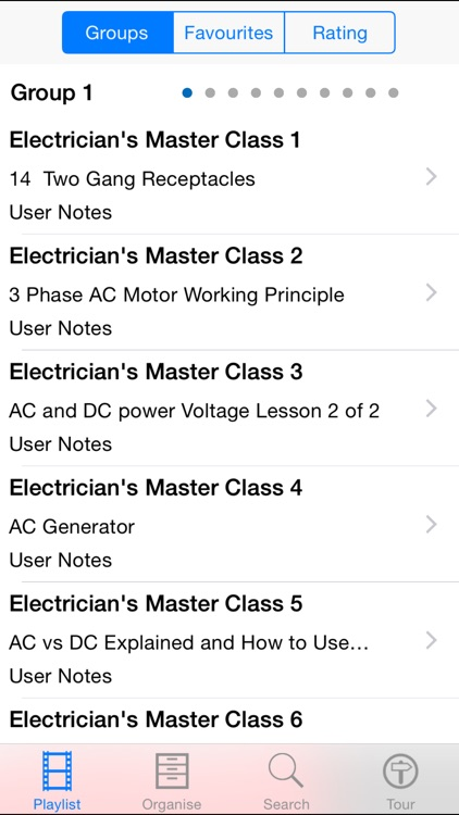 Electrician's Master Class