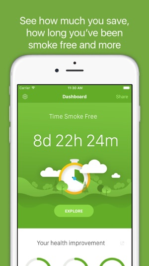Image result for non smoking apps