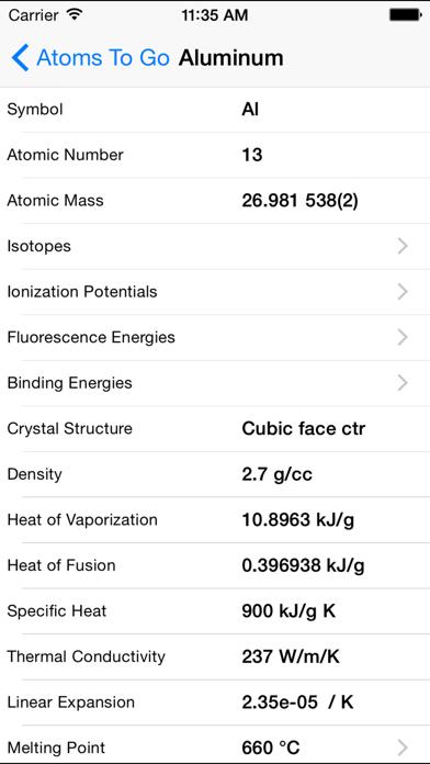 Atoms To Go Periodic Table of the Elementsのおすすめ画像2