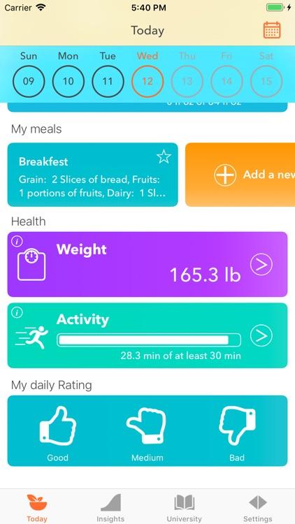 Eat Good! Food Tracker