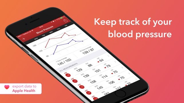 Image result for Analysts DEVELOP IPHONE APP TO ACCURATELY CHECK YOUR BLOOD PRESSURE