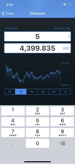 Currency Converter Ethereum United States Dollar