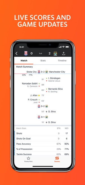 Yahoo Sport: Football & More on the App Store