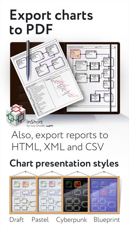 inShort: Project & Workflow screenshot-5