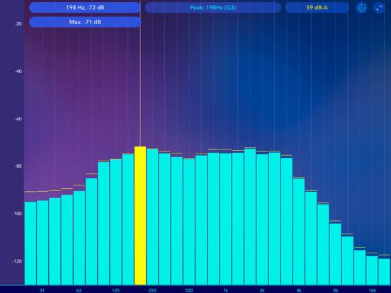 Audio spectrum analyzer EQ Rta | App Price Drops