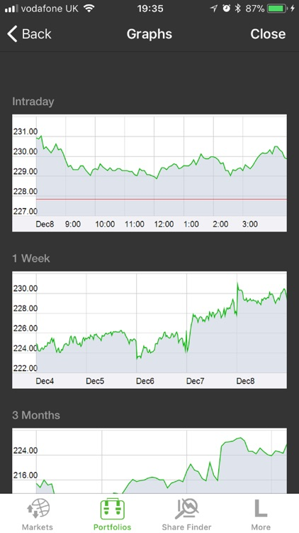 shareprice research screenshot-4