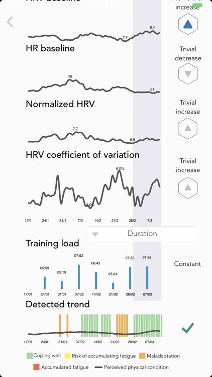 HRV4Training screenshot-4