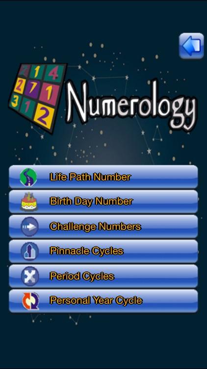 2019 Astrology & Horoscope Pro screenshot-3
